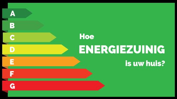 Energie Index Berekenen Door Energielabel Woonruimte